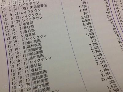 第57回イオン株主ご優待返金引換証明細