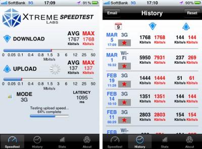 iPhoneでの速度測定:速度測定画面と結果履歴